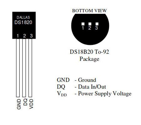 DS18B20 datasheet